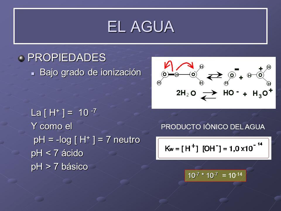EL AGUA PROPIEDADES Bajo grado de ionización La [ H+ ] = 10 -7
